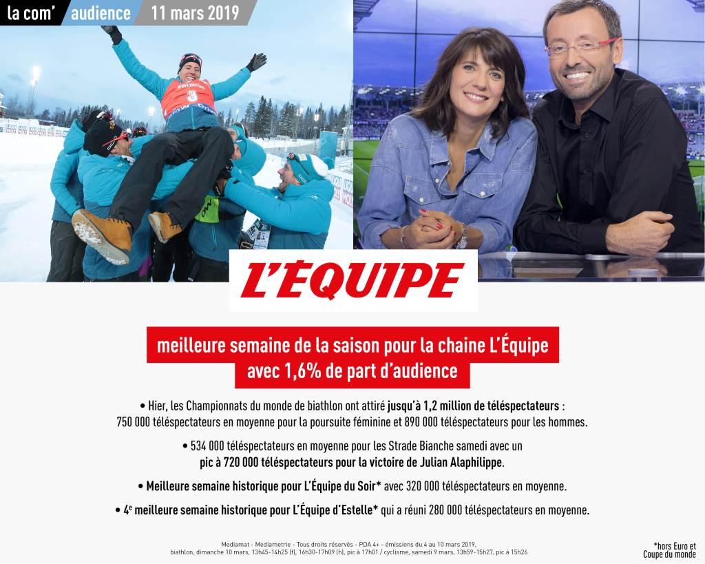 Coordonnées de L'Équipe en ligne : adresses email et site web - Contacter L'ÉQUIPE | Joindre le journal et la chaîne TV de #LÉquipe